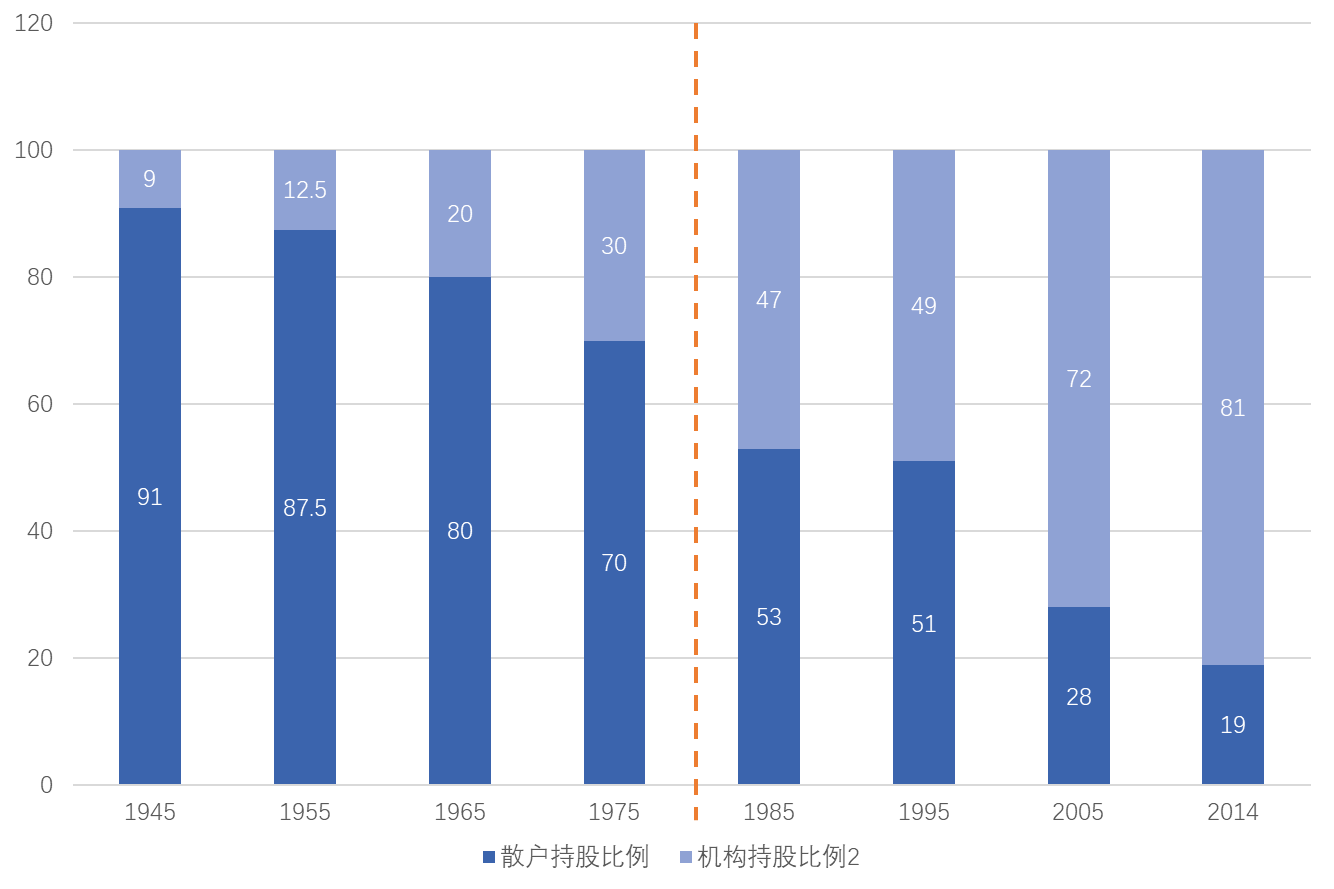 """""""明和星私募张明:未来10年最好的投资在中国股市"""